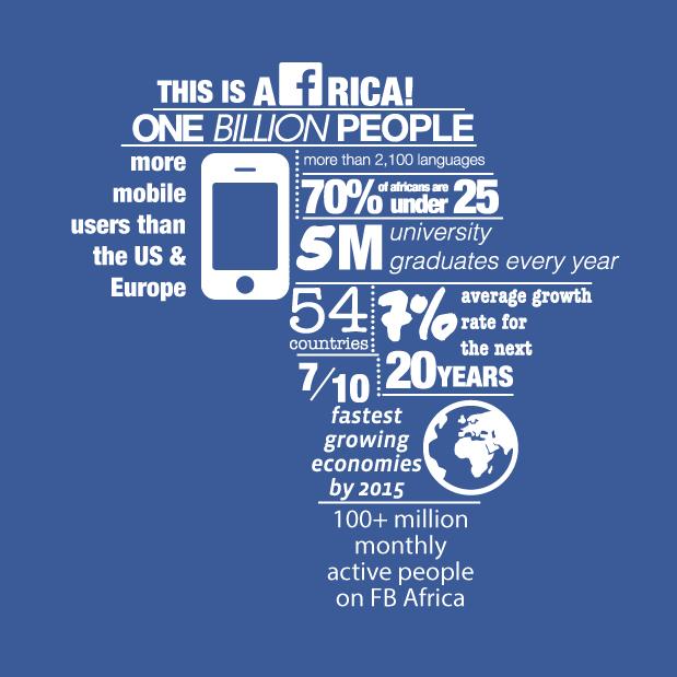 facebook-afrika